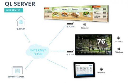 ql-server-architecture