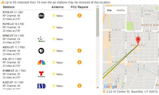 antennaweb-org-results