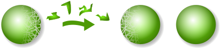 digital twin green ball replicating